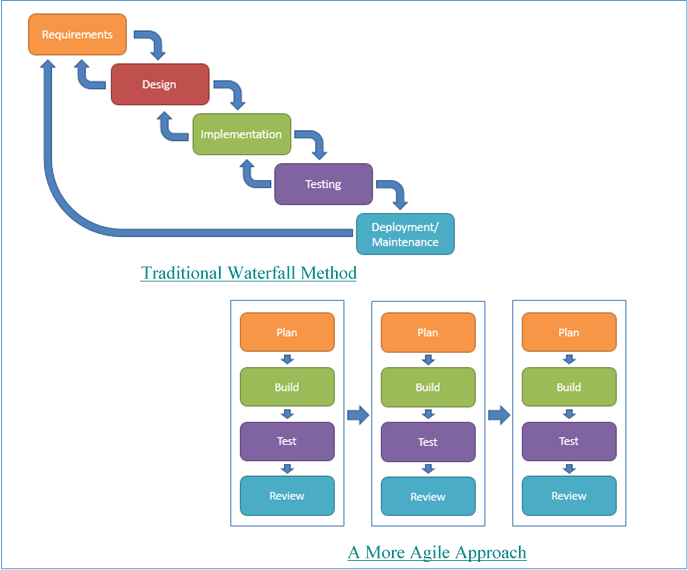 fundamentals of machine learning for predictive data analytics solutions manual